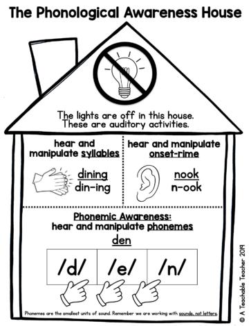 phonemic vs phonological awareness