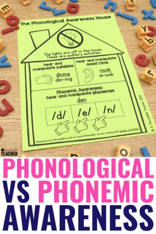 phonological awareness vs phonemic awareness | How to Teach Phonemic Awareness