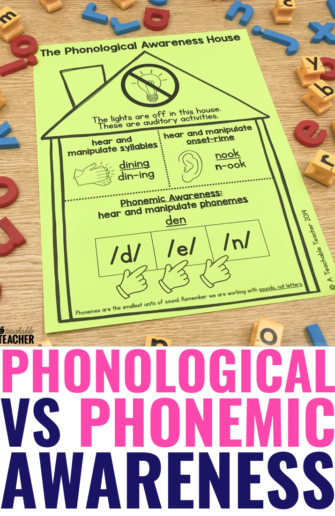 phonological awareness vs phonemic awareness